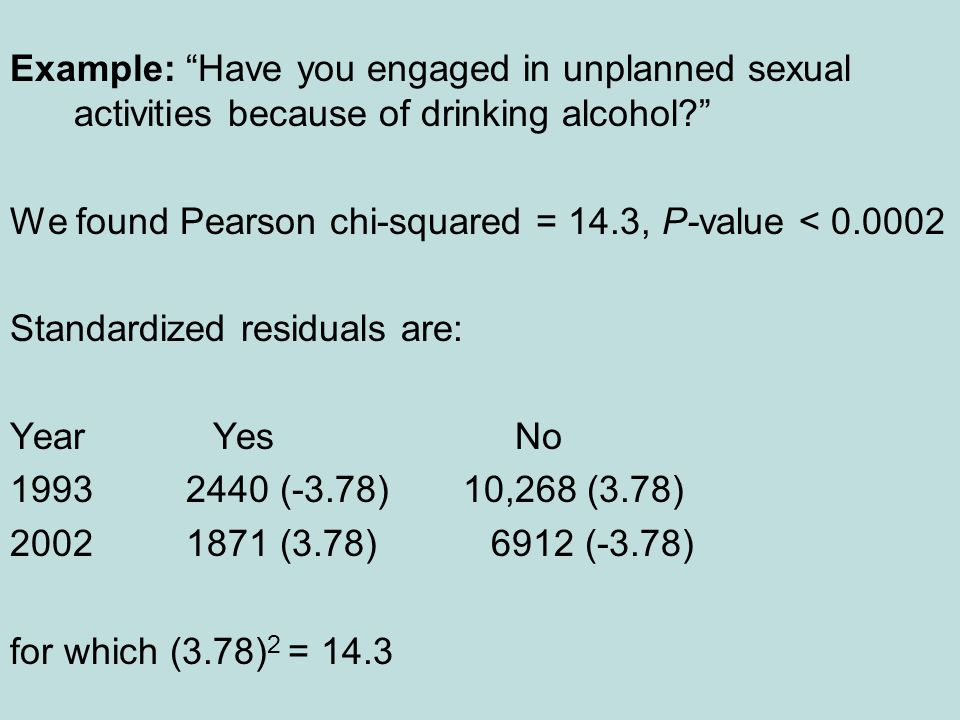 """Example: """"Have you engaged in unplanned sexual activities because of drinking alcohol?"""" We found Pearson chi-squared = 14.3, P-value < 0.0002 Standard"""