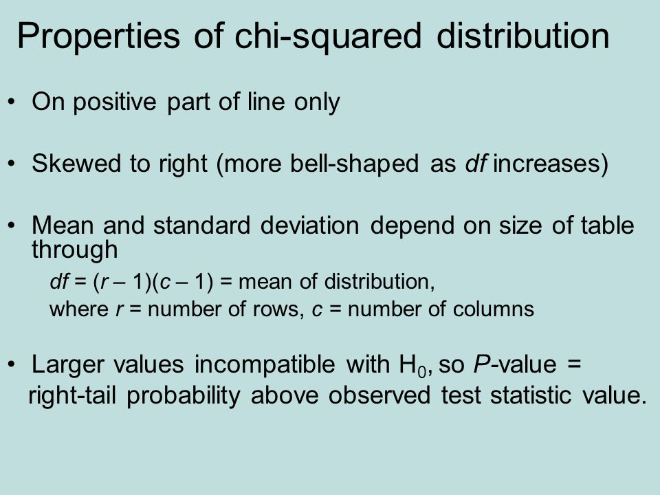 Properties of chi-squared distribution On positive part of line only Skewed to right (more bell-shaped as df increases) Mean and standard deviation de