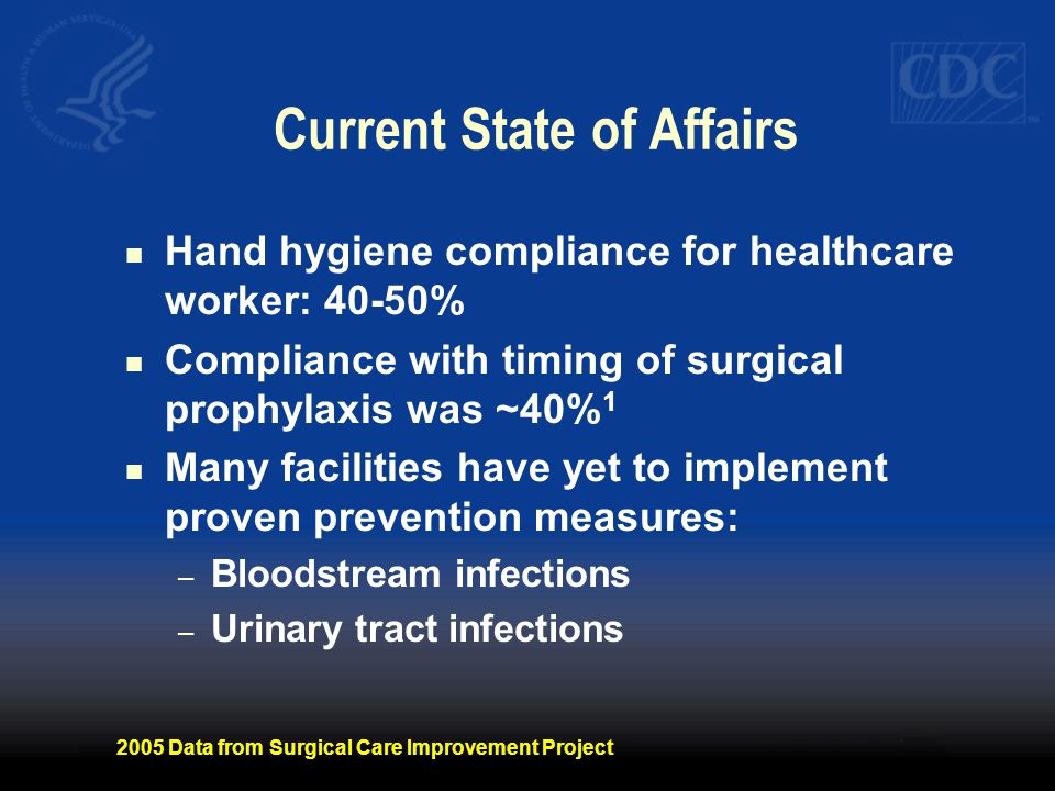 Current State of Affairs Hand hygiene compliance for healthcare worker: 40-50% Compliance with timing of surgical prophylaxis was ~40% 1 Many faciliti