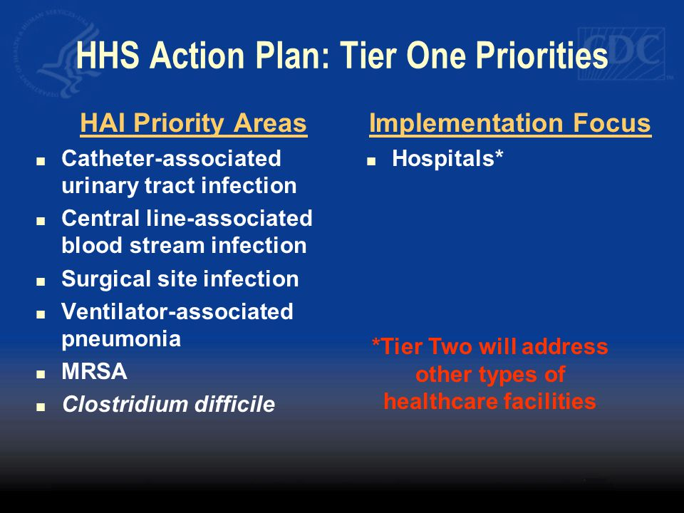 HHS Action Plan: Tier One Priorities HAI Priority Areas Catheter-associated urinary tract infection Central line-associated blood stream infection Sur