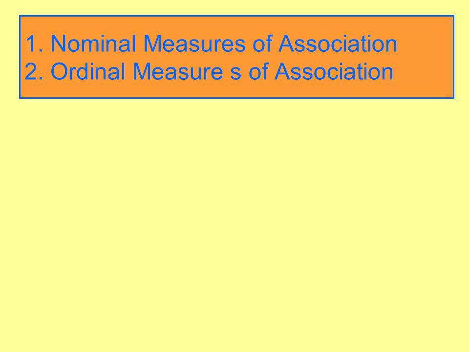 1. Nominal Measures of Association 2. Ordinal Measure s of Association