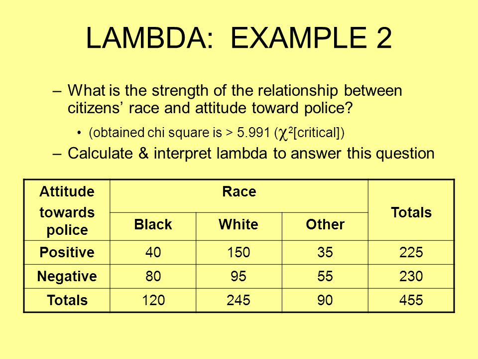 LAMBDA: EXAMPLE 2 –What is the strength of the relationship between citizens' race and attitude toward police? (obtained chi square is > 5.991 (  2 [