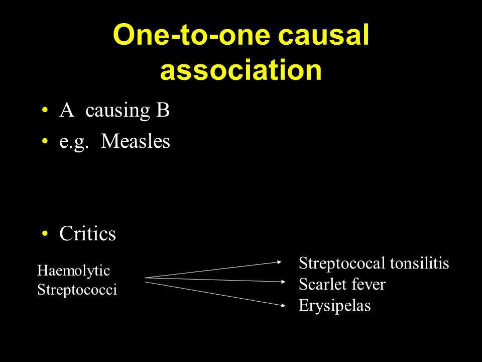 One-to-one causal association A causing BA causing B e.g. Measlese.g. Measles CriticsCritics Haemolytic Streptococci Streptococal tonsilitis Scarlet f