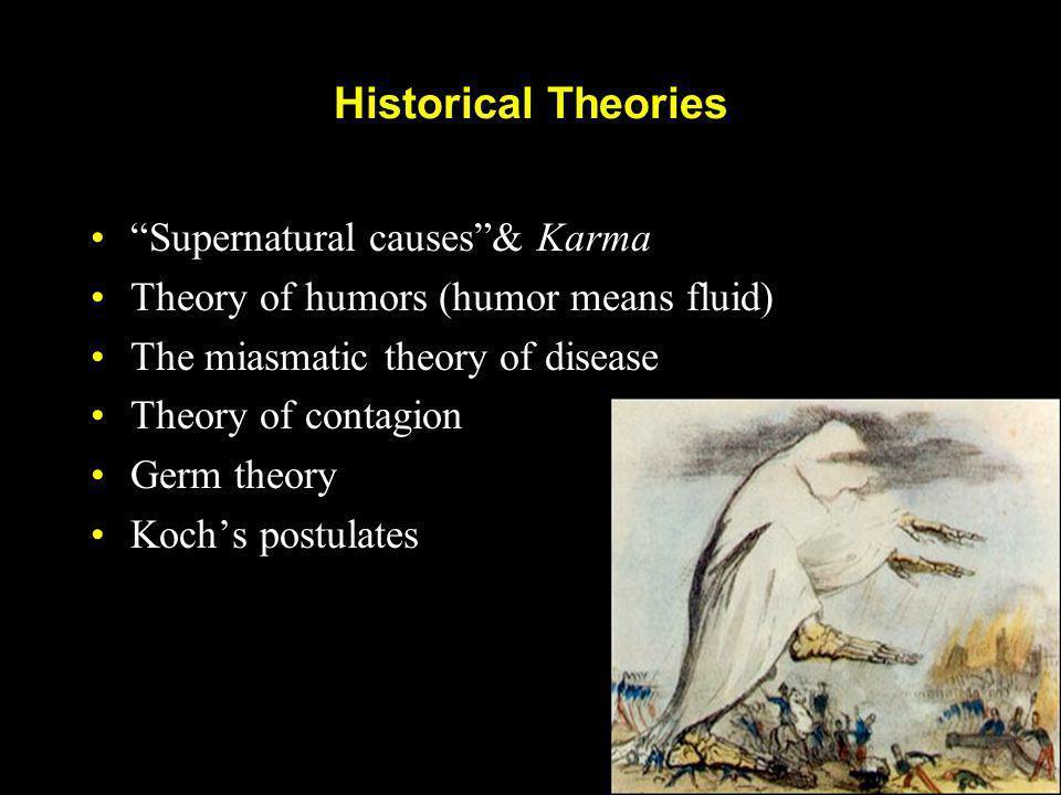 "Historical Theories ""Supernatural causes""& Karma""Supernatural causes""& Karma Theory of humors (humor means fluid)Theory of humors (humor means fluid)"