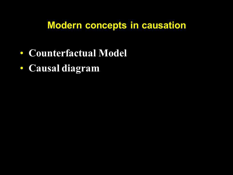Modern concepts in causation Counterfactual ModelCounterfactual Model Causal diagramCausal diagram
