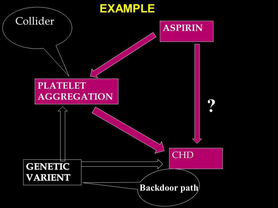EXAMPLE ASPIRIN PLATELET AGGREGATION CHD ? Collider Backdoor path