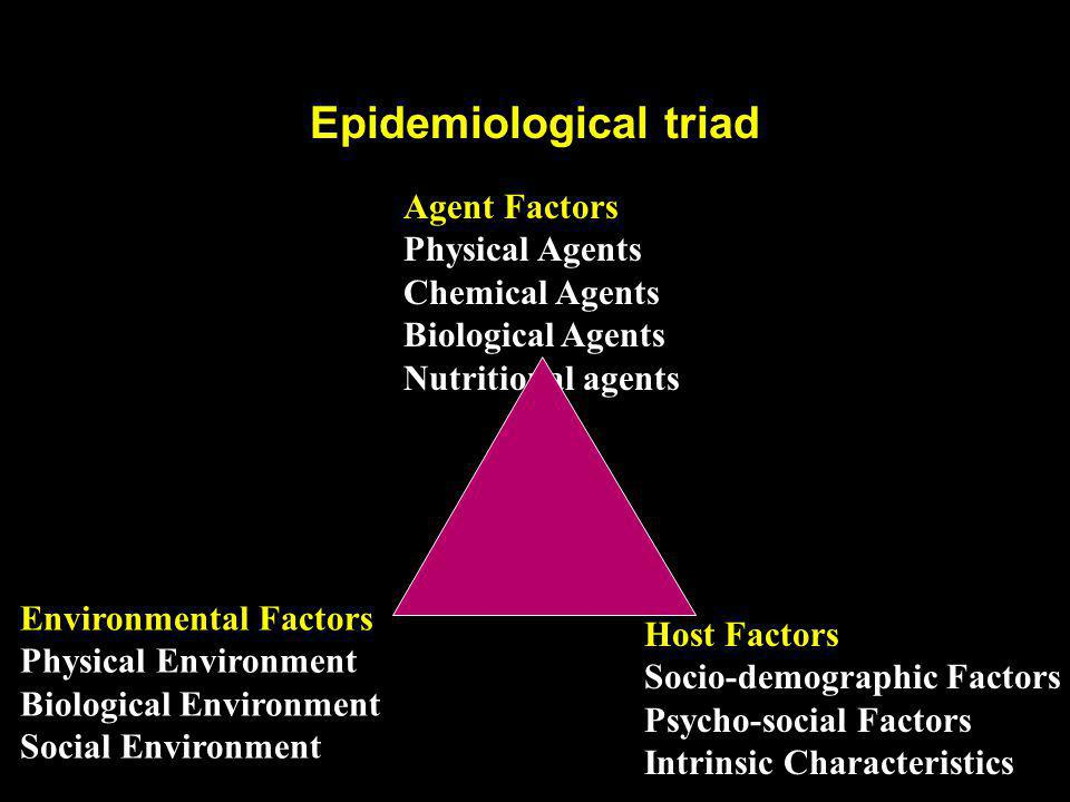Agent Factors Physical Agents Chemical Agents Biological Agents Nutritional agents Host Factors Socio-demographic Factors Psycho-social Factors Intrin