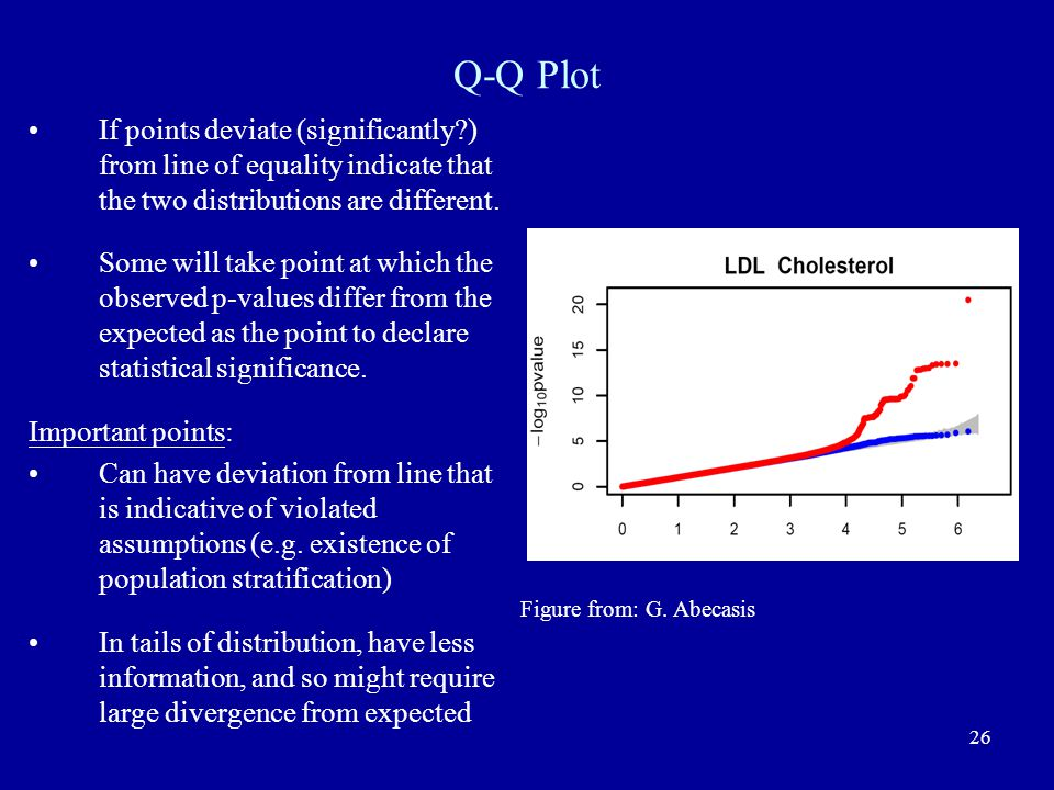26 Q-Q Plot If points deviate (significantly?) from line of equality indicate that the two distributions are different.