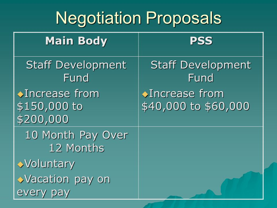Negotiation Proposals Main Body PSS Staff Development Fund  Increase from $150,000 to $200,000 Staff Development Fund  Increase from $40,000 to $60, Month Pay Over 12 Months  Voluntary  Vacation pay on every pay