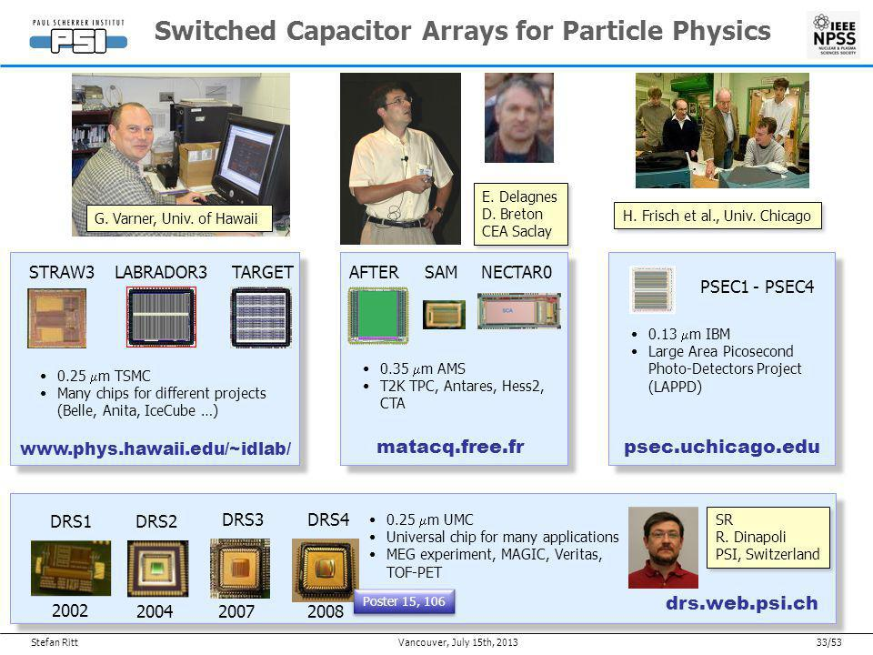 Stefan Ritt32/53 First Switched Capacitor Arrays July 15th, 2013Vancouver, IEEE Transactions on Nuclear Science, Vol.