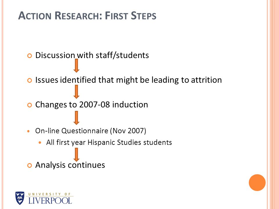 A CTION R ESEARCH : F IRST S TEPS Discussion with staff/students Issues identified that might be leading to attrition Changes to 2007-08 induction On-line Questionnaire (Nov 2007) All first year Hispanic Studies students Analysis continues