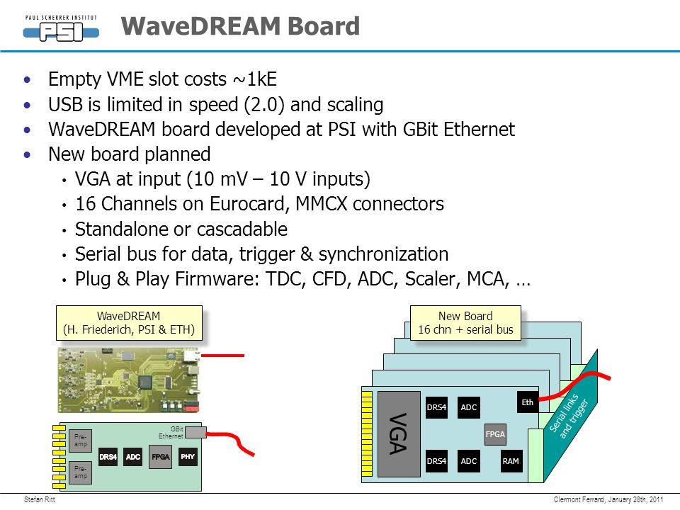 Stefan RittJanuary 28th, 2011Clermont Ferrand, WaveDREAM Board Empty VME slot costs ~1kE USB is limited in speed (2.0) and scaling WaveDREAM board dev