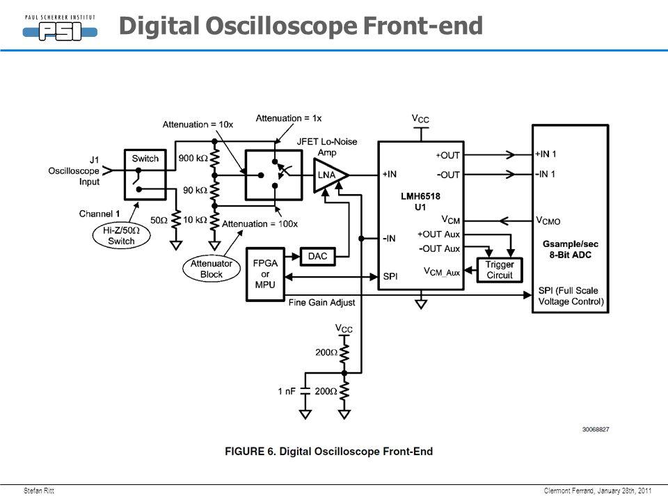 Stefan RittJanuary 28th, 2011Clermont Ferrand, Digital Oscilloscope Front-end