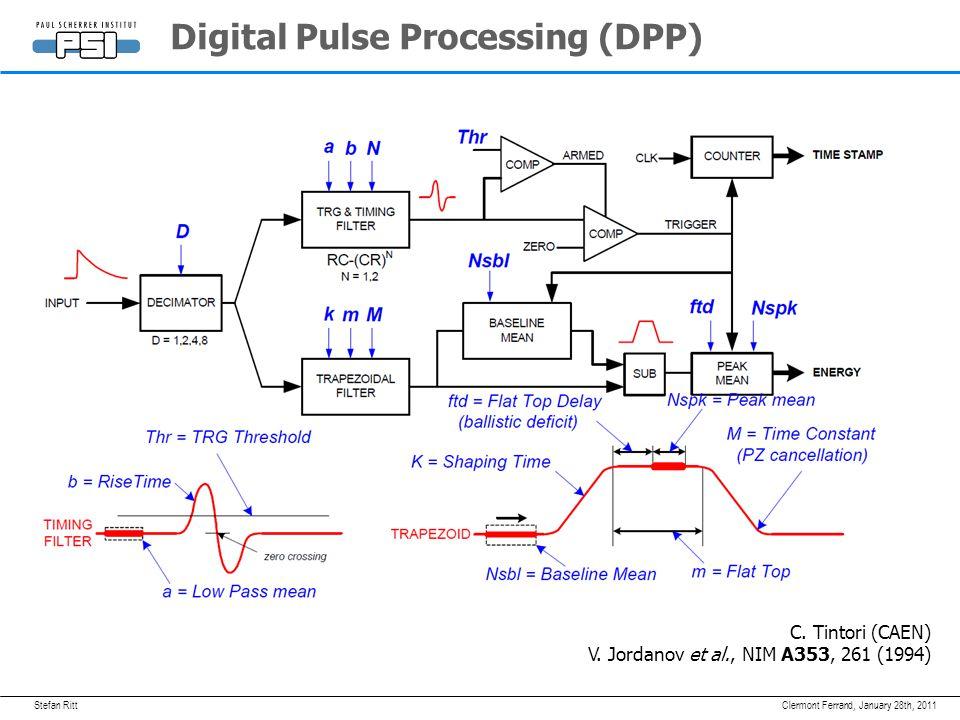 Stefan RittJanuary 28th, 2011Clermont Ferrand, Digital Pulse Processing (DPP) C. Tintori (CAEN) V. Jordanov et al., NIM A353, 261 (1994)