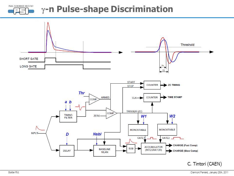 Stefan RittJanuary 28th, 2011Clermont Ferrand,  -n Pulse-shape Discrimination C. Tintori (CAEN)