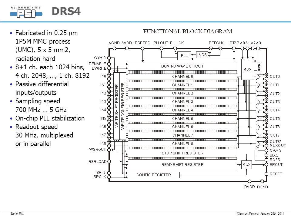 Stefan RittJanuary 28th, 2011Clermont Ferrand, DRS4 Fabricated in 0.25  m 1P5M MMC process (UMC), 5 x 5 mm2, radiation hard 8+1 ch. each 1024 bins, 4