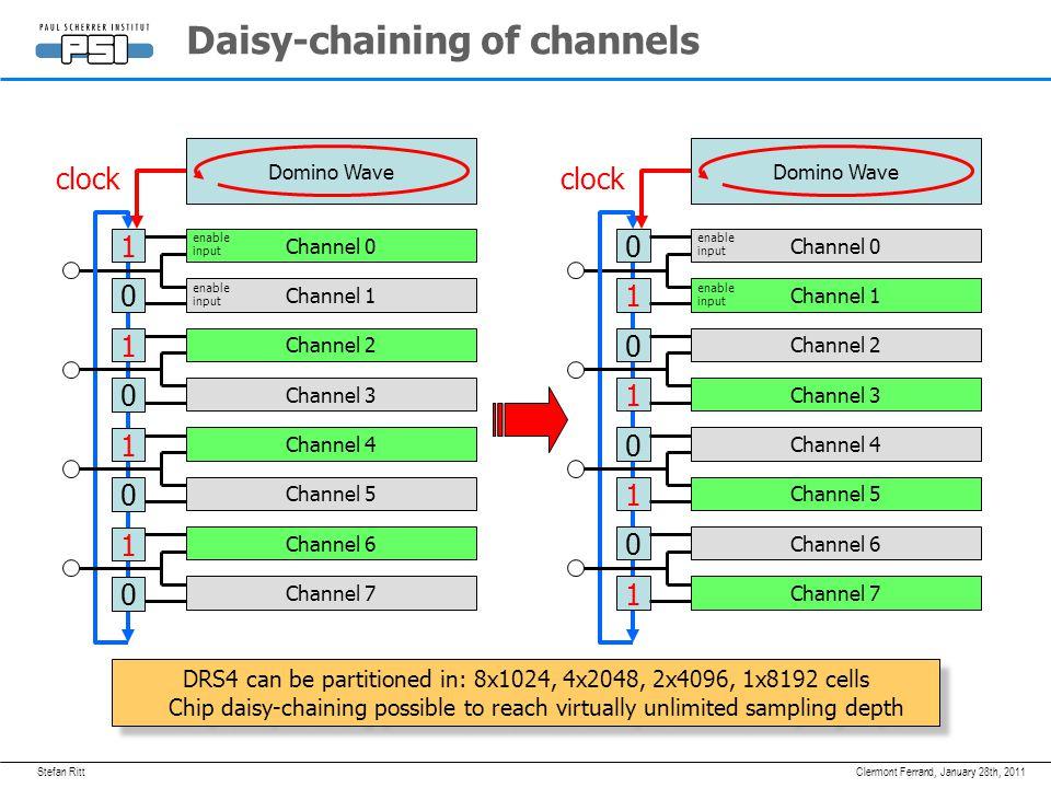 Stefan Ritt Daisy-chaining of channels January 28th, 2011Clermont Ferrand, Channel 0 Channel 1 Channel 2 Channel 3 Channel 4 Channel 5 Channel 6 Chann