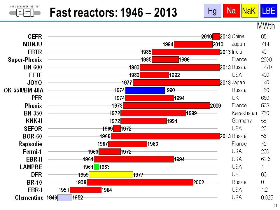 11 Fast reactors: 1946 – 2013 MWth Hg NaK Na LBE