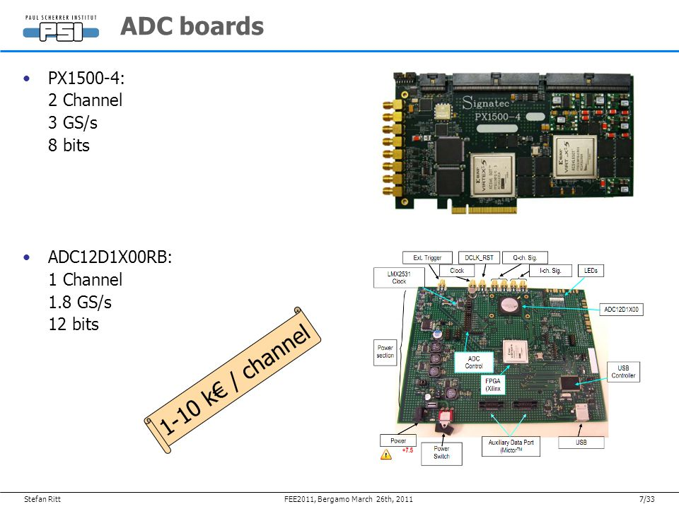 Stefan Ritt7/33March 26th, 2011FEE2011, Bergamo ADC boards PX1500-4: 2 Channel 3 GS/s 8 bits ADC12D1X00RB: 1 Channel 1.8 GS/s 12 bits 1-10 k€ / channel