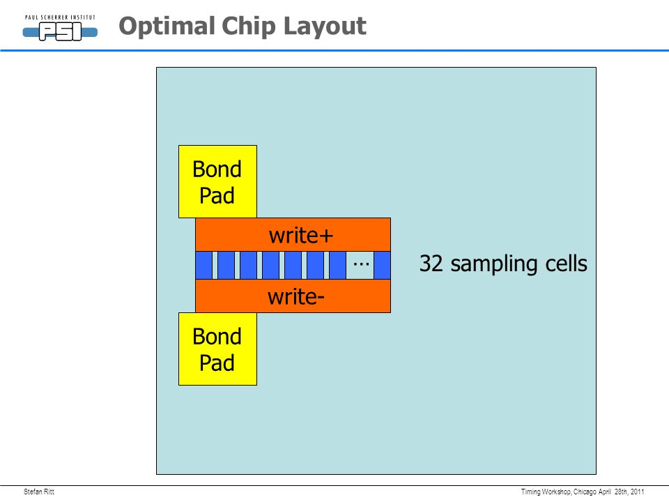 Stefan Ritt Bandwidth STURM2 (32 sampling cells) April 28th, 2011Timing Workshop, Chicago G.