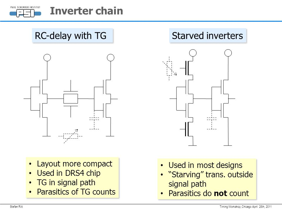 Stefan Ritt Inverter chain April 28th, 2011Timing Workshop, Chicago RC-delay with TG Starved inverters Layout more compact Used in DRS4 chip TG in signal path Parasitics of TG counts Layout more compact Used in DRS4 chip TG in signal path Parasitics of TG counts Used in most designs Starving trans.