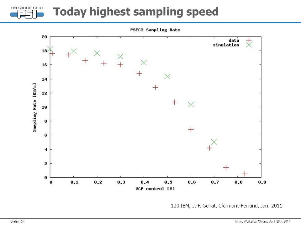 Stefan Ritt Today highest sampling speed April 28th, 2011Timing Workshop, Chicago 130 IBM, J.-F.