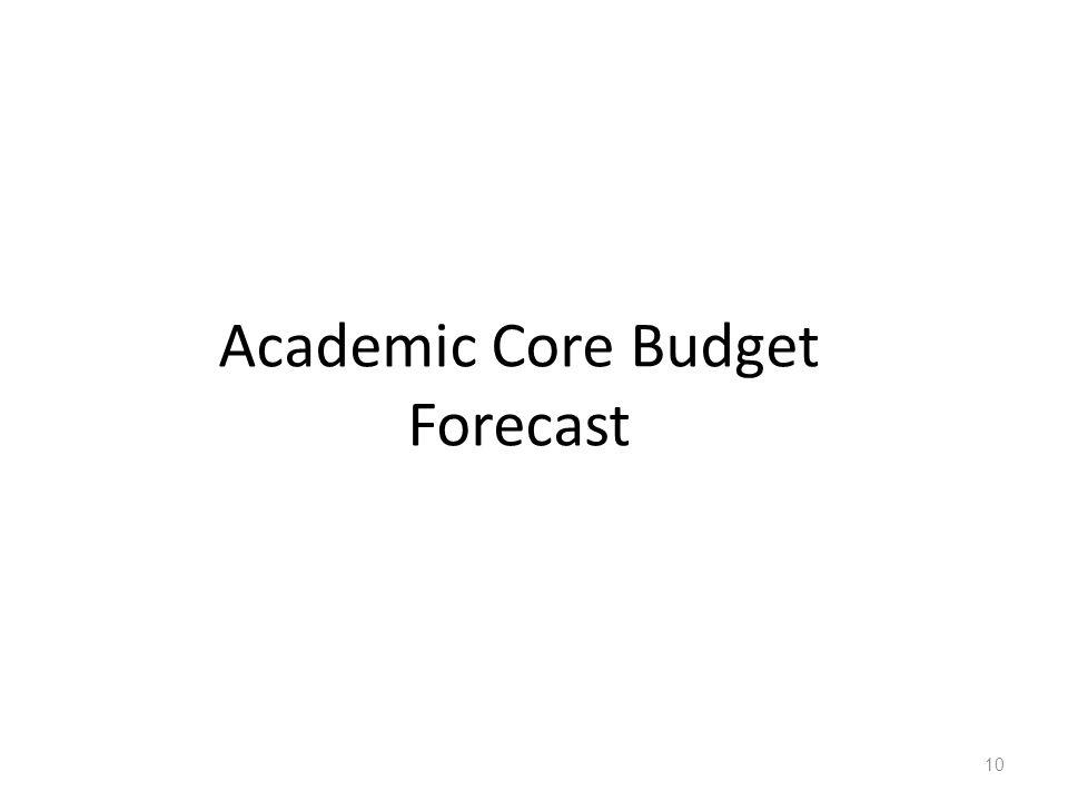 Academic Core Budget Forecast 10
