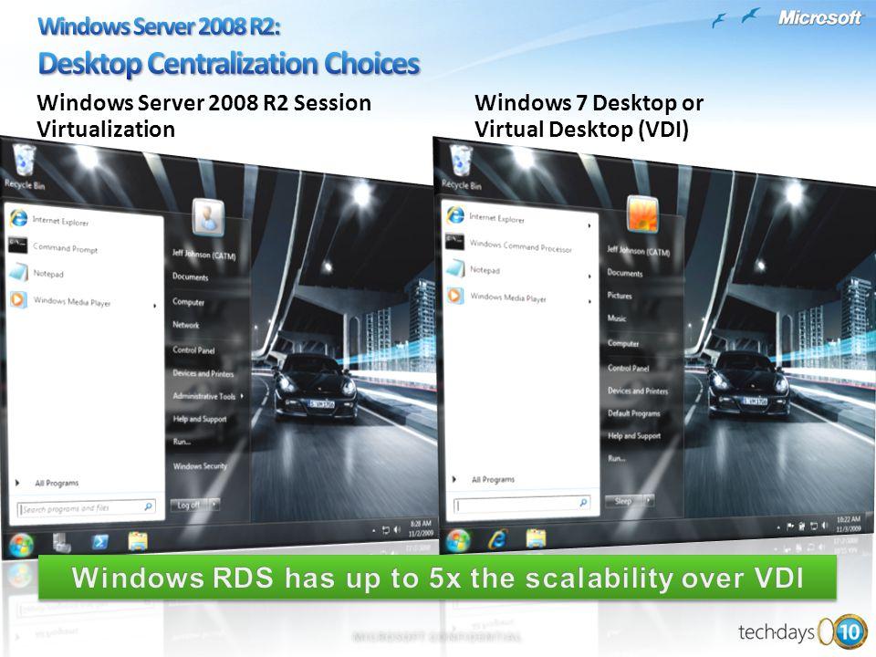 Windows Server 2008 R2 Session Virtualization Windows 7 Desktop or Virtual Desktop (VDI) Operating System One Two