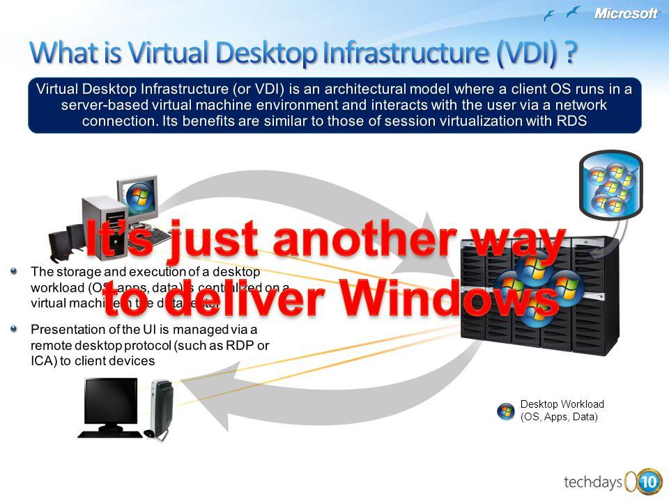 Desktop Workload (OS, Apps, Data)