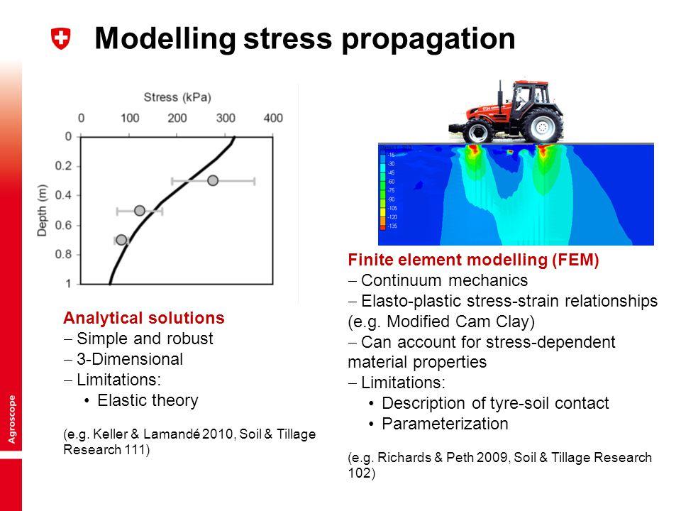 25 Regression for data from wheeling experiments on seven soils (12 -61% clay) yields: σ pc ↑  ν ↓ Sand ↑  ν ↑ σ pc [kPa] Sand [%] Thomas Keller | © Agroscope Reckenholz-Tänikon Research Station ART Keller T, Stettler M, Arvidsson J, Lamandé M, Schjønning P, Berli M & Rydberg T (2009) Stress propagation in arable soil: determination and estimation of the concentration factor.