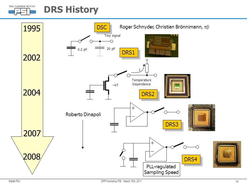 Stefan Ritt 13 March 15th, 2011DPP Workshop PSI CMOS process (typically 0.35 … 0.13  m)  sampling speed Number of channels, sampling depth, differen