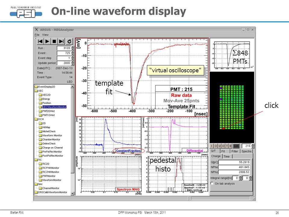 Stefan Ritt 25 March 15th, 2011DPP Workshop PSI DRS4 @ MEG 4 x DRS4 LMK03000 32 channels 3000 Channels