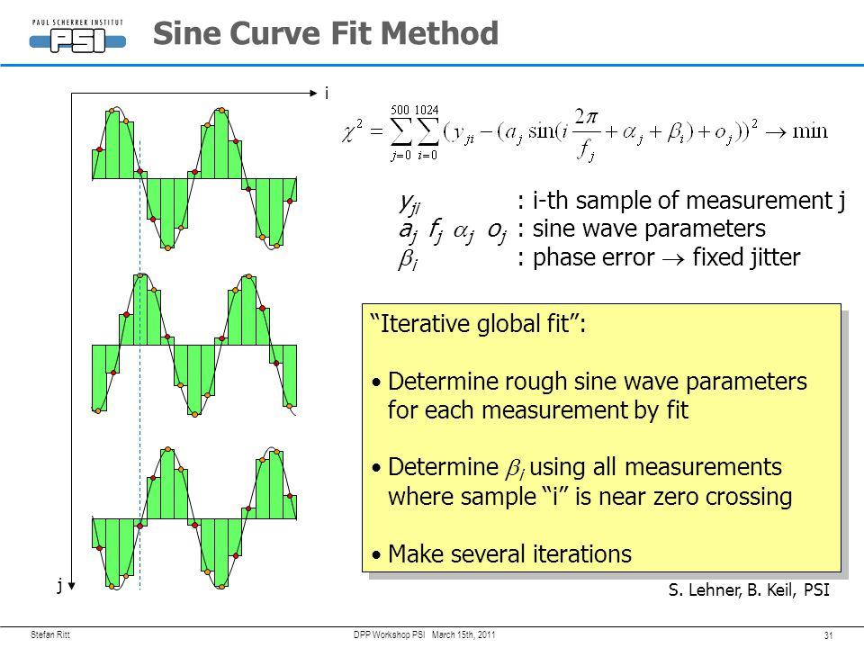 "Stefan Ritt 30 March 15th, 2011DPP Workshop PSI ""Slow"" waveform and ""Fast"" window Continuous Waveform 120 MSPS (8 ns bins) Triggered DRS Waveform 1 GS"