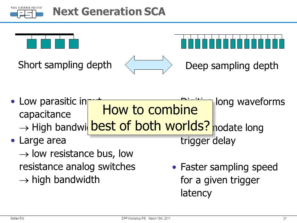 Stefan Ritt 36 March 15th, 2011DPP Workshop PSI Plans for DRS5 Increase analog bandwidth ~5 GHz Smaller input capacitance Increase sampling speed ~10