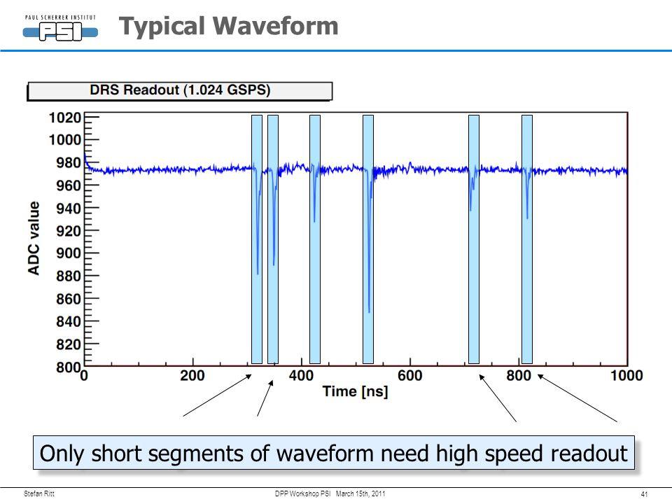 Stefan Ritt 40 March 15th, 2011DPP Workshop PSI TDC vs. Waveform Digitizing Q-sensitive Preamplifier PMT/APD Wire Shaper TDC Constant Fraction Discrim