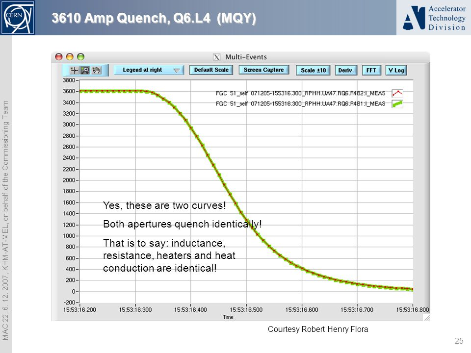 MAC 22, 6. 12. 2007, KHM-AT-MEL, on behalf of the Commissioning Team 25 3610 Amp Quench, Q6.L4 (MQY) Yes, these are two curves! Both apertures quench