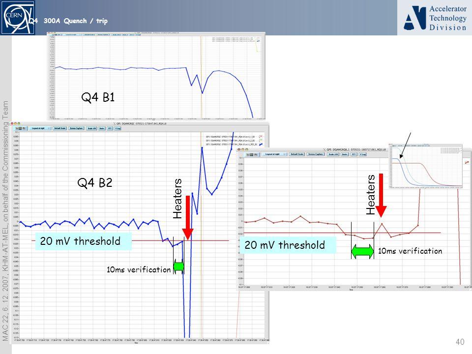 MAC 22, 6. 12. 2007, KHM-AT-MEL, on behalf of the Commissioning Team 40 Q4 B1 Q4 B2 Q4 300A Quench / trip 10ms verification Heaters 20 mV threshold 10