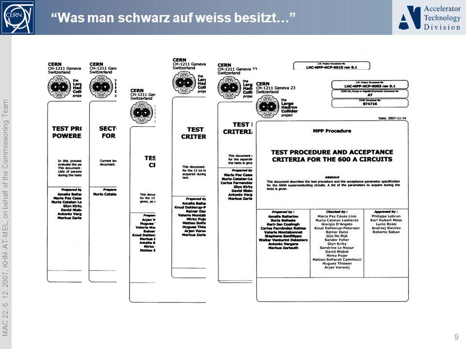 """MAC 22, 6. 12. 2007, KHM-AT-MEL, on behalf of the Commissioning Team 9 """"Was man schwarz auf weiss besitzt…"""""""