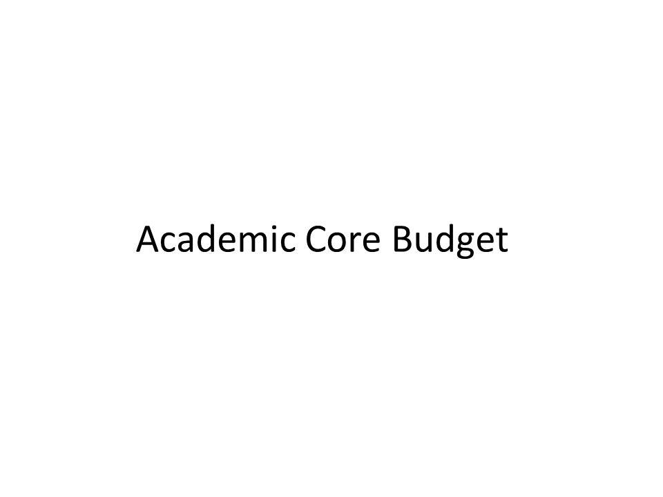 Academic Core Budget