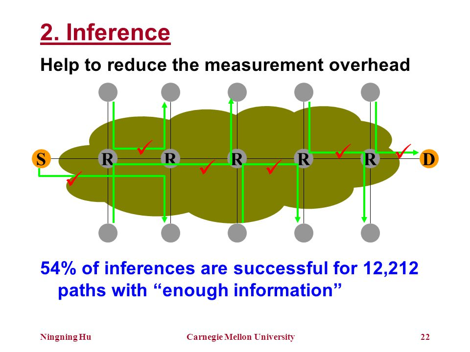 """Ningning HuCarnegie Mellon University22 2. Inference 54% of inferences are successful for 12,212 paths with """"enough information"""" SD RRRRR Help to redu"""