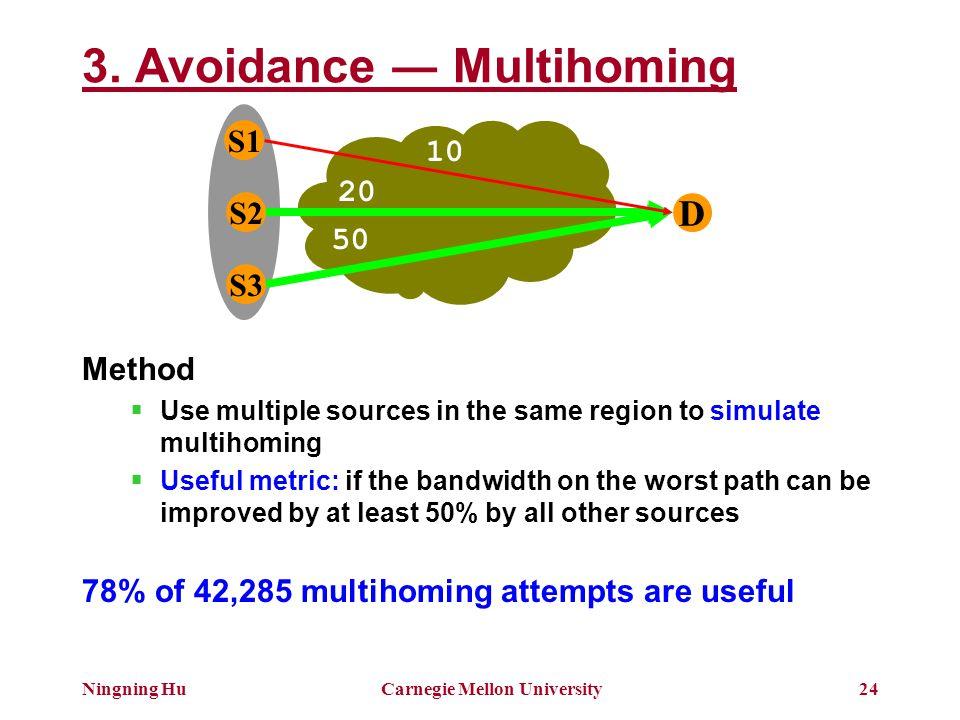 Ningning HuCarnegie Mellon University24 3. Avoidance ― Multihoming S1 D S2 S3 10 50 20 Method  Use multiple sources in the same region to simulate mu