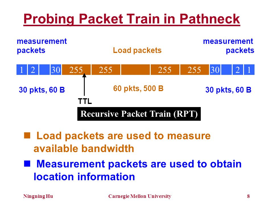 Ningning HuCarnegie Mellon University8 Probing Packet Train in Pathneck Load packets 60 pkts, 500 B TTL 255 measurement packets measurement packets 30 pkts, 60 B Load packets are used to measure available bandwidth Measurement packets are used to obtain location information Recursive Packet Train (RPT)