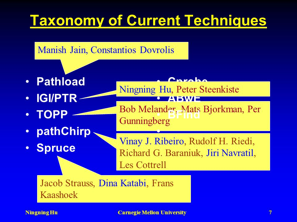 Ningning HuCarnegie Mellon University6 Outline Our experience –IGI & PTR –PaSt A taxonomy of current techniques Challenge – tunability