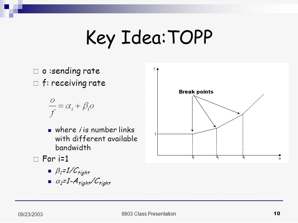8803 Class Presentation10 09/23/2003 Key Idea:TOPP  o :sending rate  f: receiving rate where i is number links with different available bandwidth  For i=1   =1/C tight  1 =1-A tight /C tight Break points