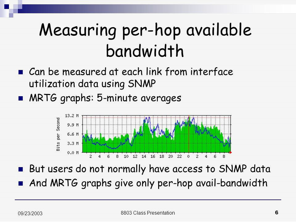 8803 Class Presentation6 09/23/2003 Measuring per-hop available bandwidth Can be measured at each link from interface utilization data using SNMP MRTG graphs: 5-minute averages But users do not normally have access to SNMP data And MRTG graphs give only per-hop avail-bandwidth