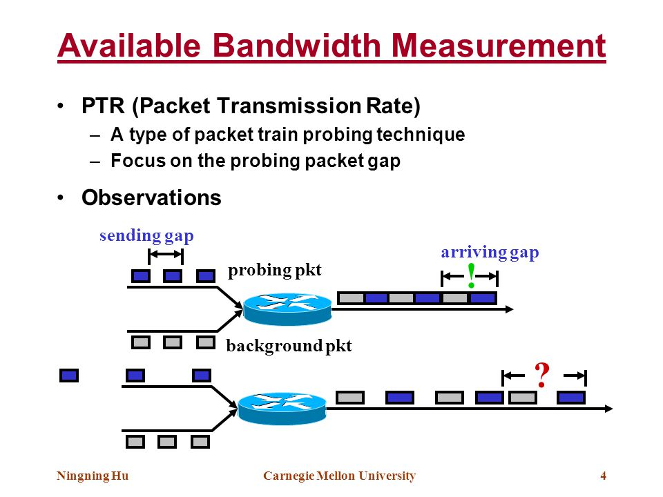 Ningning HuCarnegie Mellon University4 Available Bandwidth Measurement PTR (Packet Transmission Rate) –A type of packet train probing technique –Focus