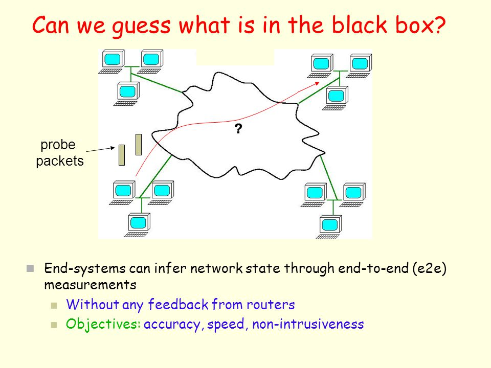 Can we guess what is in the black box? End-systems can infer network state through end-to-end (e2e) measurements Without any feedback from routers Obj