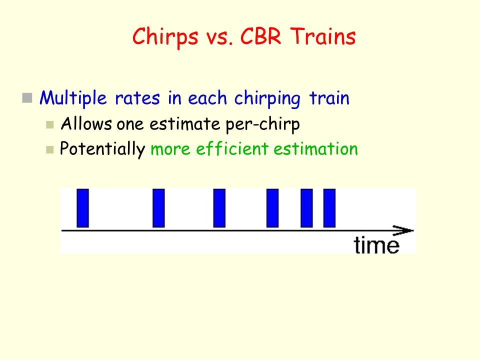 Chirps vs. CBR Trains Multiple rates in each chirping train Allows one estimate per-chirp Potentially more efficient estimation