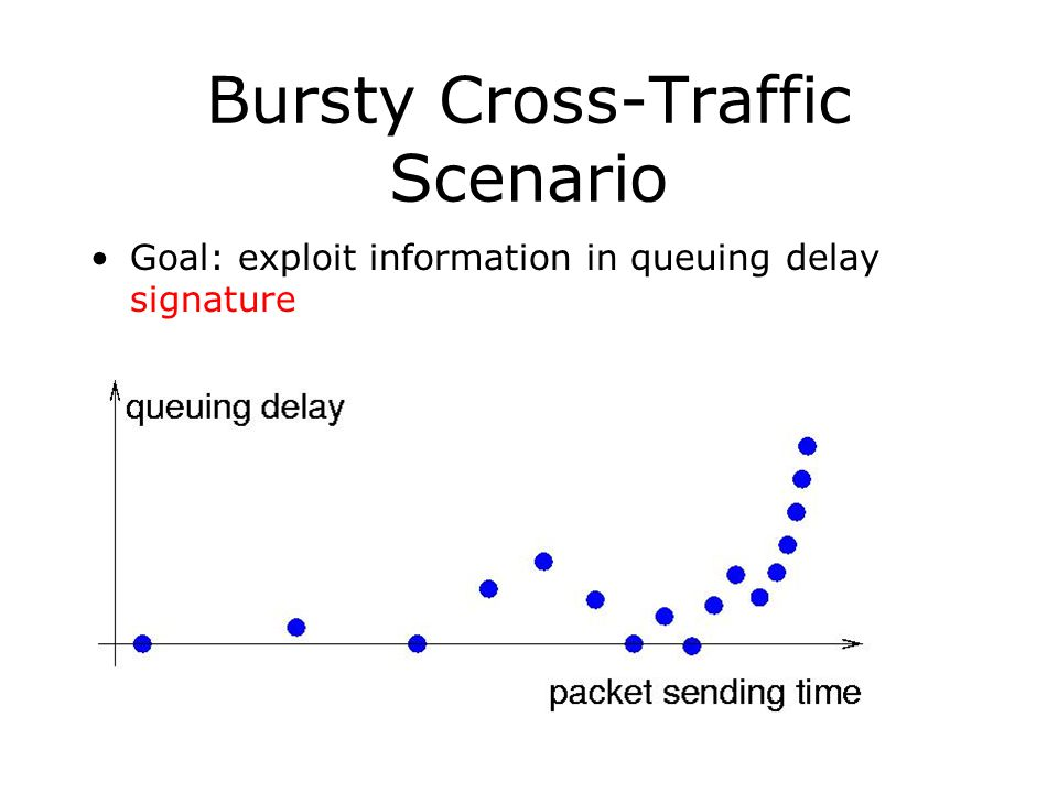 Bursty Cross-Traffic Scenario Goal: exploit information in queuing delay signature