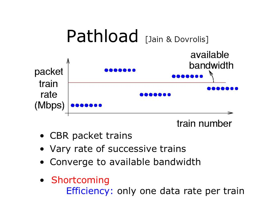 Pathload [Jain & Dovrolis] CBR packet trains Vary rate of successive trains Converge to available bandwidth Shortcoming Efficiency: only one data rate